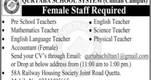 female balochistan jobs 2020
