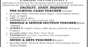 the educators jobs